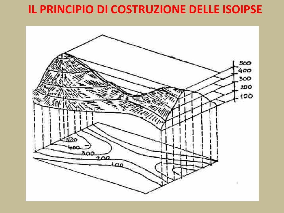 IL PRINCIPIO DI COSTRUZIONE DELLE ISOIPSE