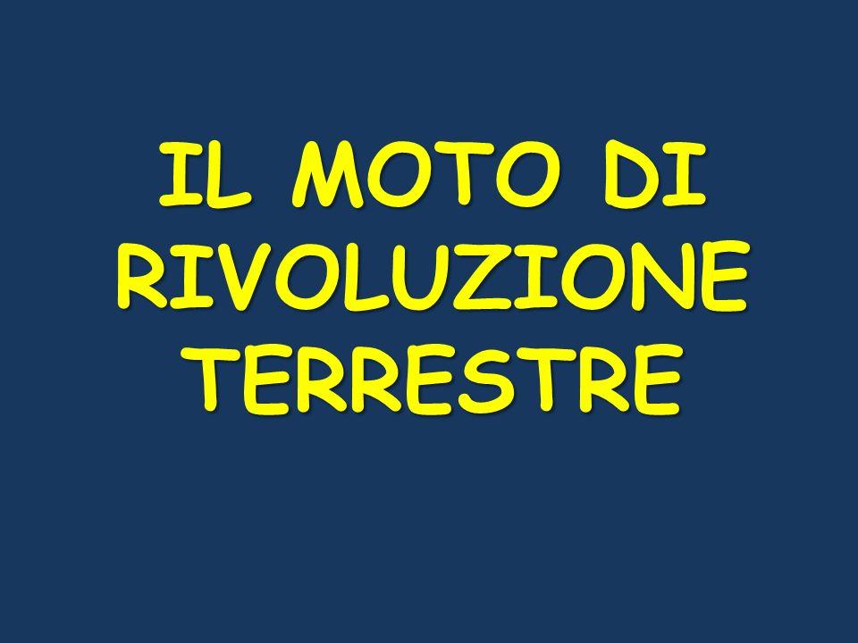 Il moto di rivoluzione terrestre Scheda tecnica Definizione: Senso di rivoluzione: Lunghezza dellorbita: Durata: Velocità media di rivoluzione: Conseguenze: