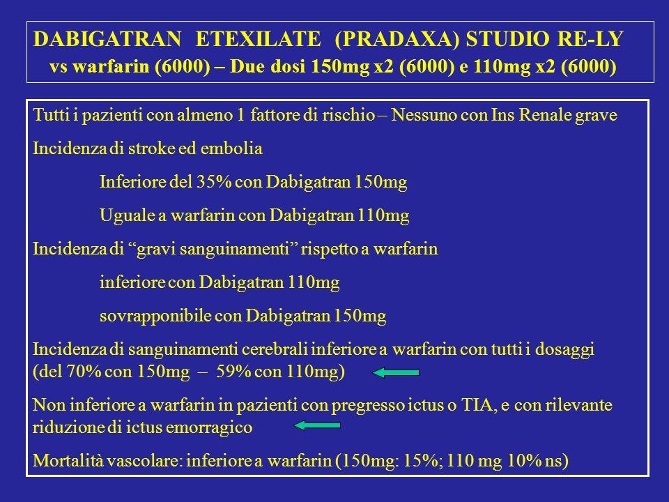 DABIGATRAN ETEXILATE (PRADAXA) STUDIO RE-LY vs warfarin (6000) – Due dosi 150mg x2 (6000) e 110mg x2 (6000) Tutti i pazienti con almeno 1 fattore di r