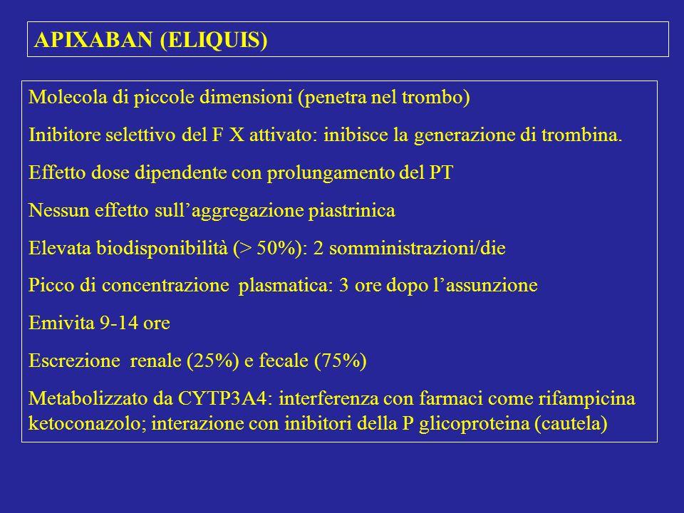 APIXABAN (ELIQUIS) Molecola di piccole dimensioni (penetra nel trombo) Inibitore selettivo del F X attivato: inibisce la generazione di trombina. Effe