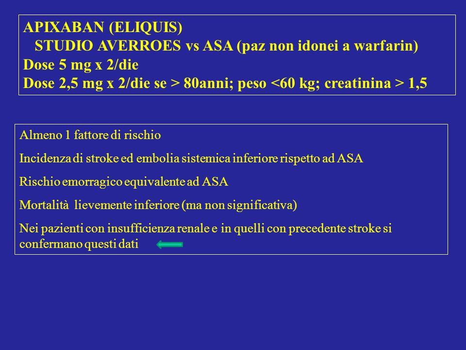 APIXABAN (ELIQUIS) STUDIO AVERROES vs ASA (paz non idonei a warfarin) Dose 5 mg x 2/die Dose 2,5 mg x 2/die se > 80anni; peso 1,5 Almeno 1 fattore di