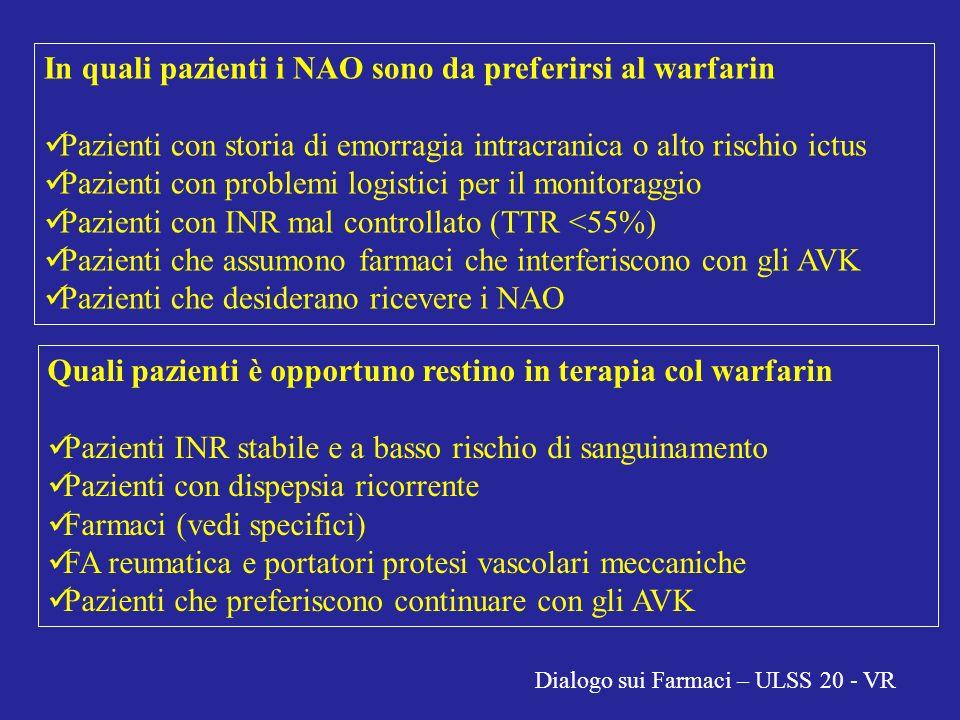In quali pazienti i NAO sono da preferirsi al warfarin Pazienti con storia di emorragia intracranica o alto rischio ictus Pazienti con problemi logist