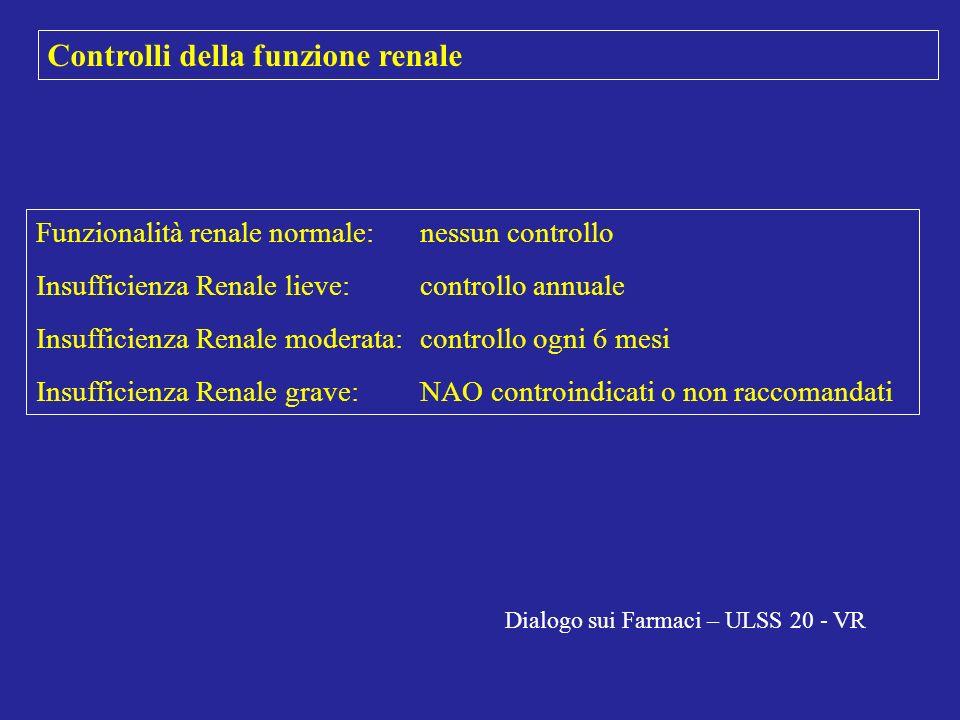 Controlli della funzione renale Funzionalità renale normale: nessun controllo Insufficienza Renale lieve: controllo annuale Insufficienza Renale moder