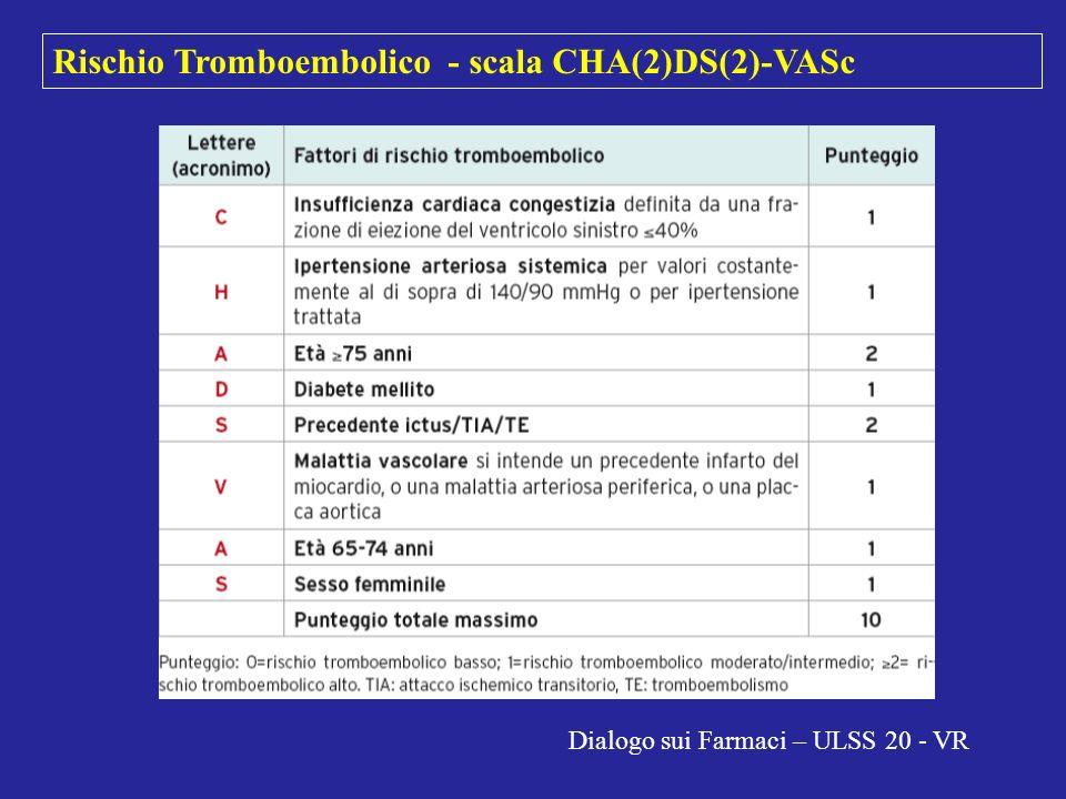 Rischio Tromboembolico - scala CHA(2)DS(2)-VASc Dialogo sui Farmaci – ULSS 20 - VR