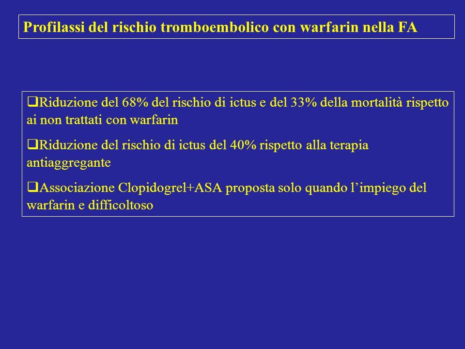 Profilassi del rischio tromboembolico con warfarin nella FA Riduzione del 68% del rischio di ictus e del 33% della mortalità rispetto ai non trattati