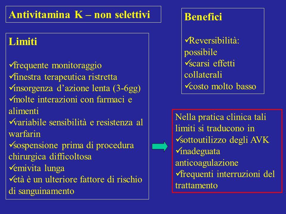 Antivitamina K – non selettivi Benefici Reversibilità: possibile scarsi effetti collaterali costo molto basso Limiti frequente monitoraggio finestra t