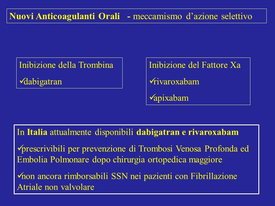 Nuovi Anticoagulanti Orali - meccamismo dazione selettivo Inibizione della Trombina dabigatran Inibizione del Fattore Xa rivaroxabam apixabam In Itali
