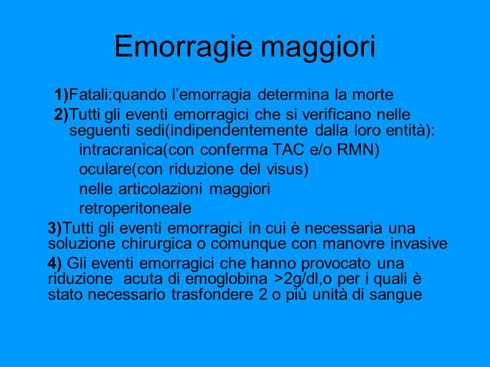 Emorragie maggiori 1)Fatali:quando lemorragia determina la morte 2)Tutti gli eventi emorragici che si verificano nelle seguenti sedi(indipendentemente