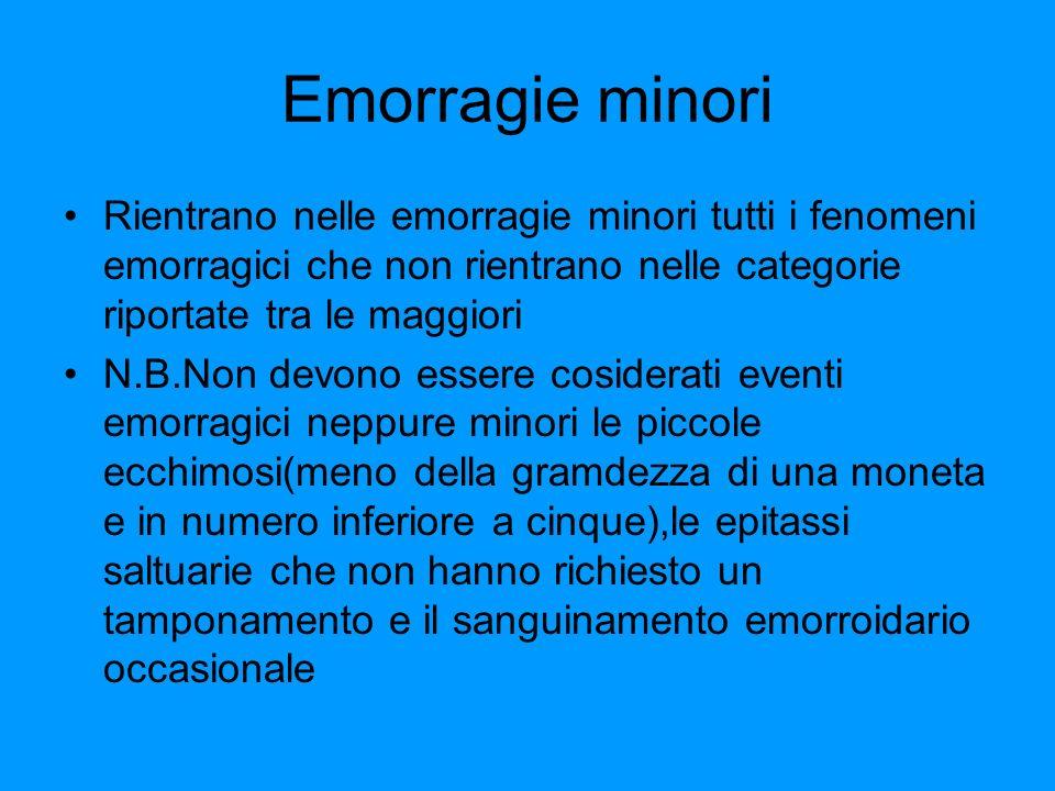 Emorragie minori Rientrano nelle emorragie minori tutti i fenomeni emorragici che non rientrano nelle categorie riportate tra le maggiori N.B.Non devo