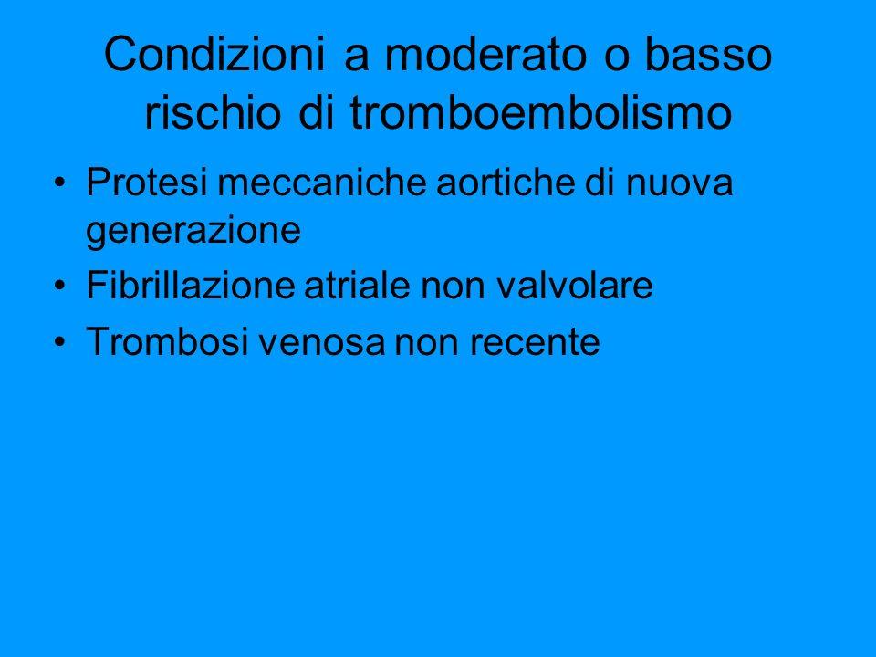 Condizioni a moderato o basso rischio di tromboembolismo Protesi meccaniche aortiche di nuova generazione Fibrillazione atriale non valvolare Trombosi
