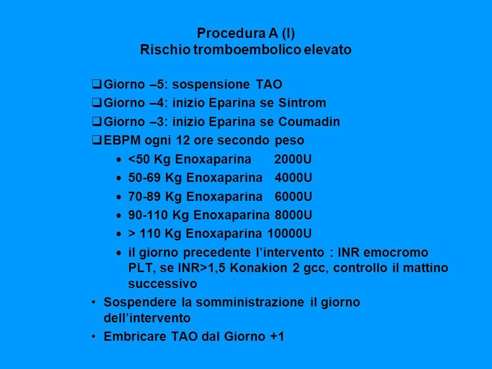 Procedura A (I) Rischio tromboembolico elevato Giorno –5: sospensione TAO Giorno –4: inizio Eparina se Sintrom Giorno –3: inizio Eparina se Coumadin E