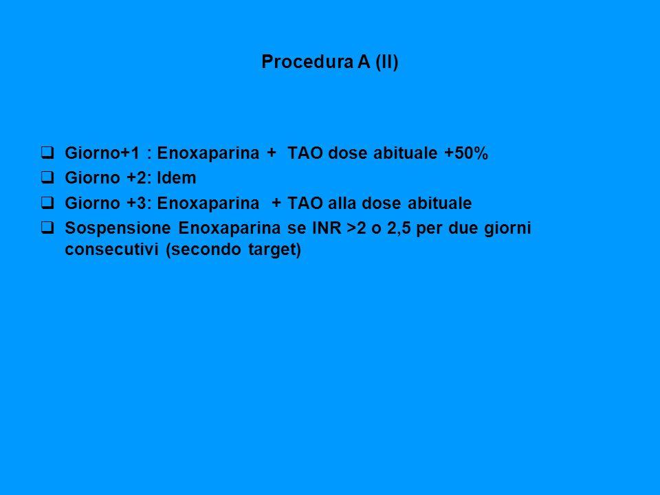 Procedura A (II) Giorno+1 : Enoxaparina + TAO dose abituale +50% Giorno +2: Idem Giorno +3: Enoxaparina + TAO alla dose abituale Sospensione Enoxapari