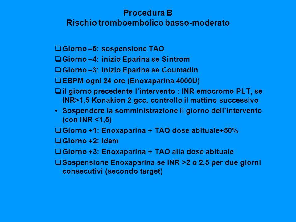 Procedura B Rischio tromboembolico basso-moderato Giorno –5: sospensione TAO Giorno –4: inizio Eparina se Sintrom Giorno –3: inizio Eparina se Coumadi