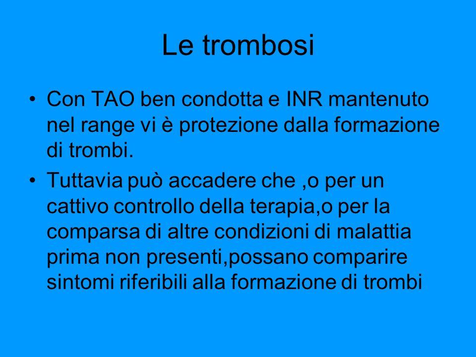 Le trombosi Con TAO ben condotta e INR mantenuto nel range vi è protezione dalla formazione di trombi. Tuttavia può accadere che,o per un cattivo cont
