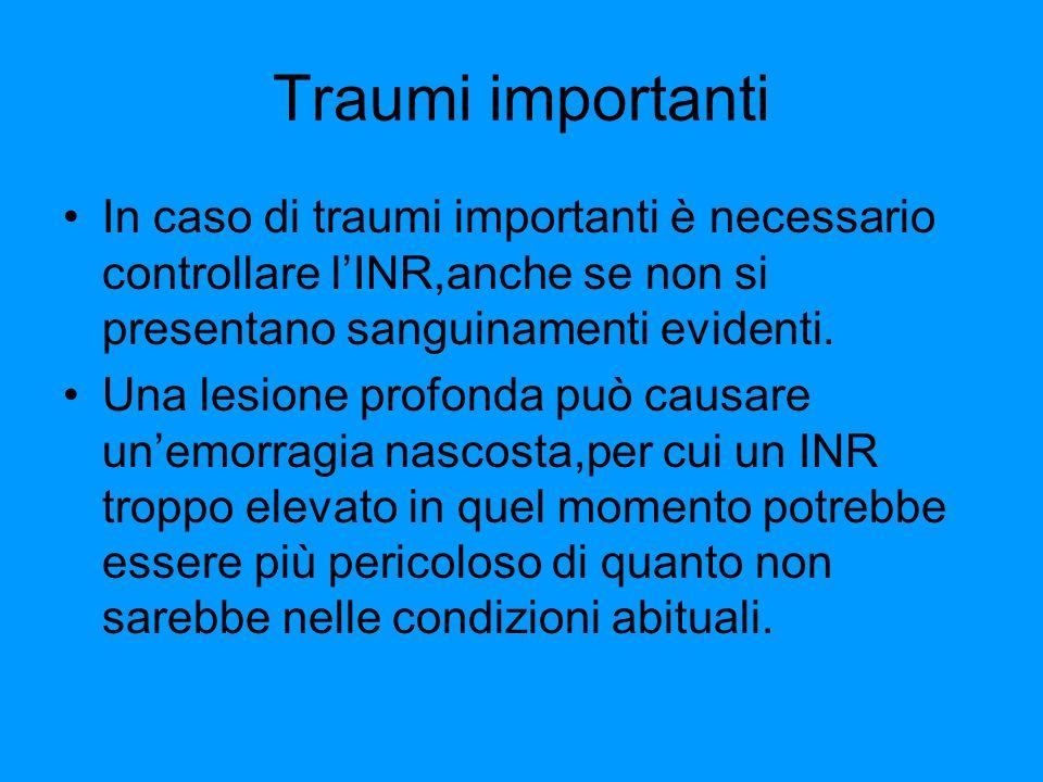 Traumi importanti In caso di traumi importanti è necessario controllare lINR,anche se non si presentano sanguinamenti evidenti. Una lesione profonda p