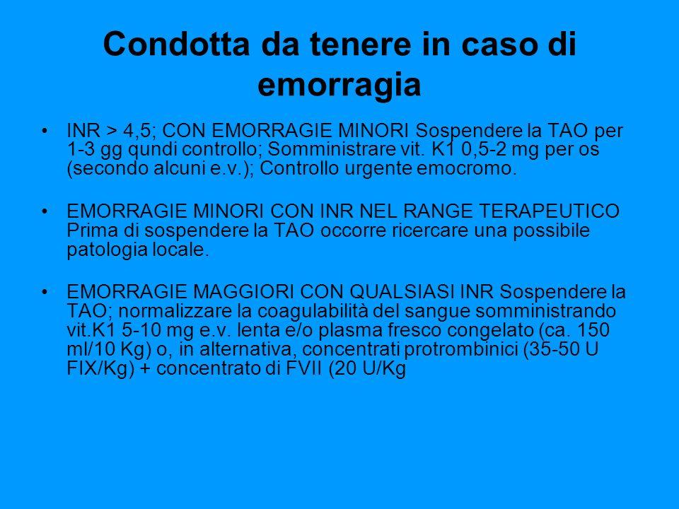 Condotta da tenere in caso di emorragia INR > 4,5; CON EMORRAGIE MINORI Sospendere la TAO per 1-3 gg qundi controllo; Somministrare vit. K1 0,5-2 mg p
