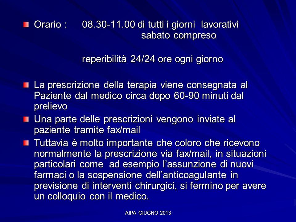 AIPA GIUGNO 2013 Orario : 08.30-11.00 di tutti i giorni lavorativi sabato compreso reperibilità 24/24 ore ogni giorno La prescrizione della terapia vi