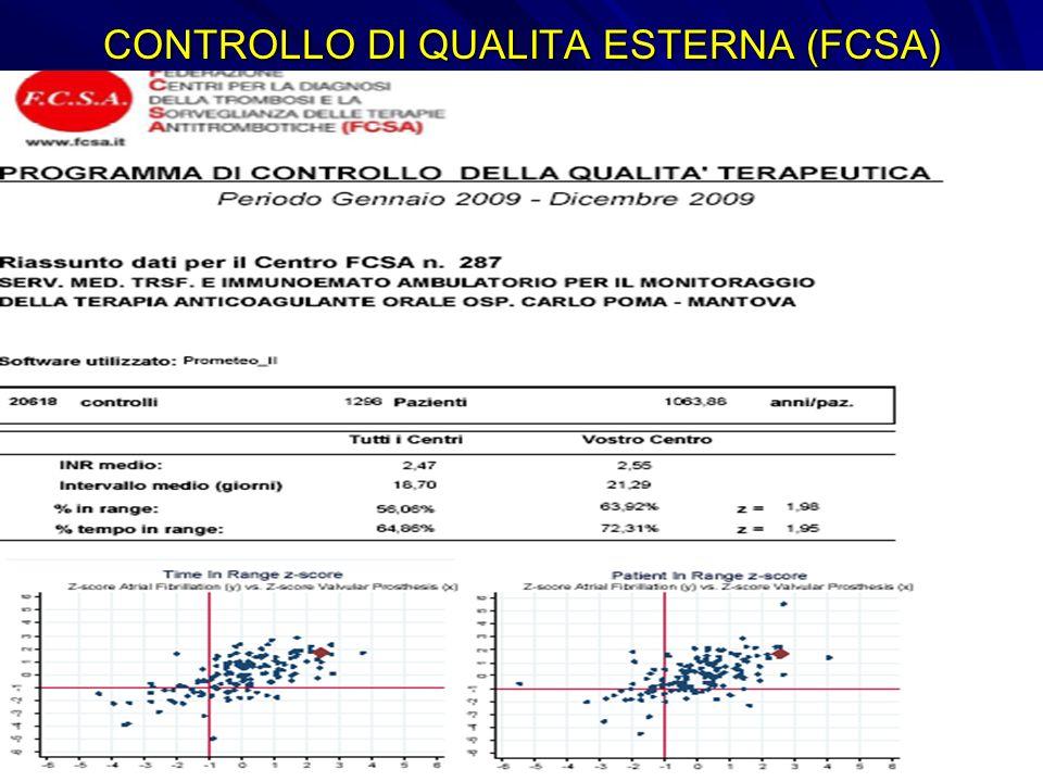 AIPA GIUGNO 2013 CONTROLLO DI QUALITA ESTERNA (FCSA)