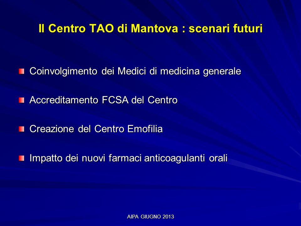 AIPA GIUGNO 2013 Il Centro TAO di Mantova : scenari futuri Coinvolgimento dei Medici di medicina generale Accreditamento FCSA del Centro Creazione del