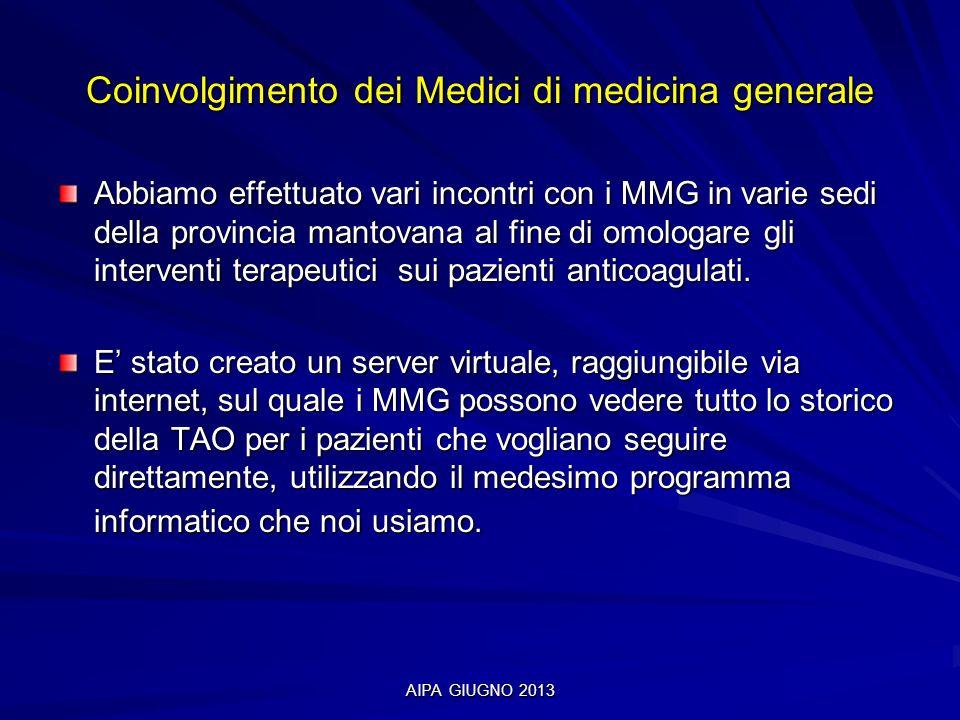 AIPA GIUGNO 2013 Coinvolgimento dei Medici di medicina generale Abbiamo effettuato vari incontri con i MMG in varie sedi della provincia mantovana al