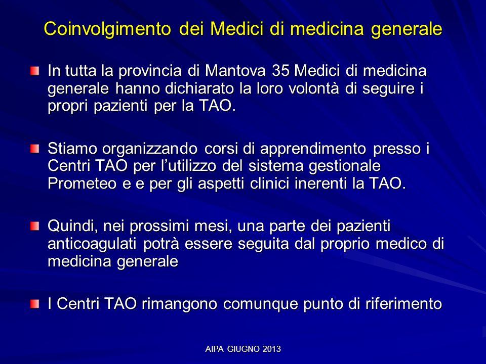 AIPA GIUGNO 2013 Coinvolgimento dei Medici di medicina generale In tutta la provincia di Mantova 35 Medici di medicina generale hanno dichiarato la lo