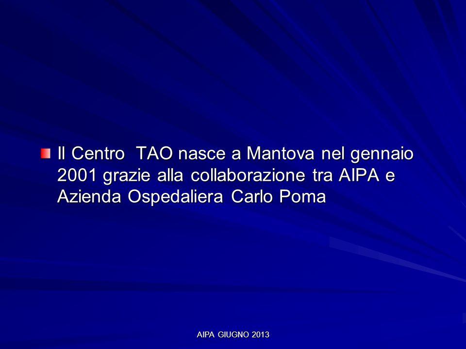 AIPA GIUGNO 2013 Ambulatorio TAO Totale pazienti arruolati