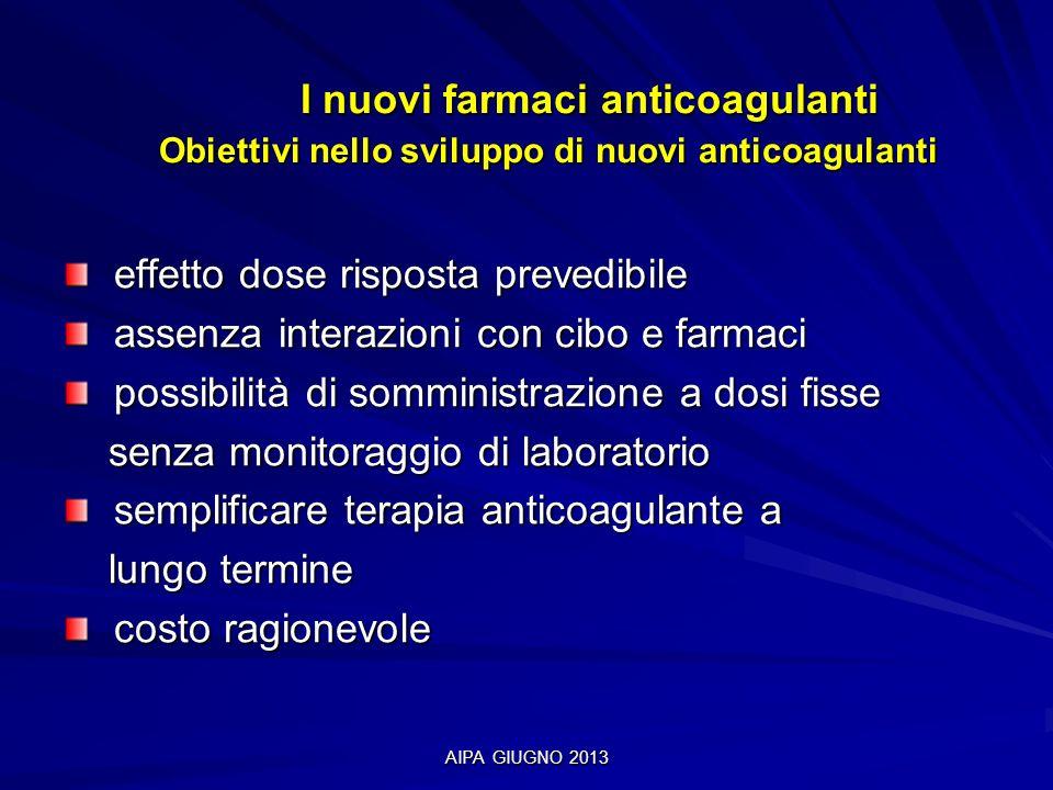 AIPA GIUGNO 2013 I nuovi farmaci anticoagulanti Obiettivi nello sviluppo di nuovi anticoagulanti I nuovi farmaci anticoagulanti Obiettivi nello svilup