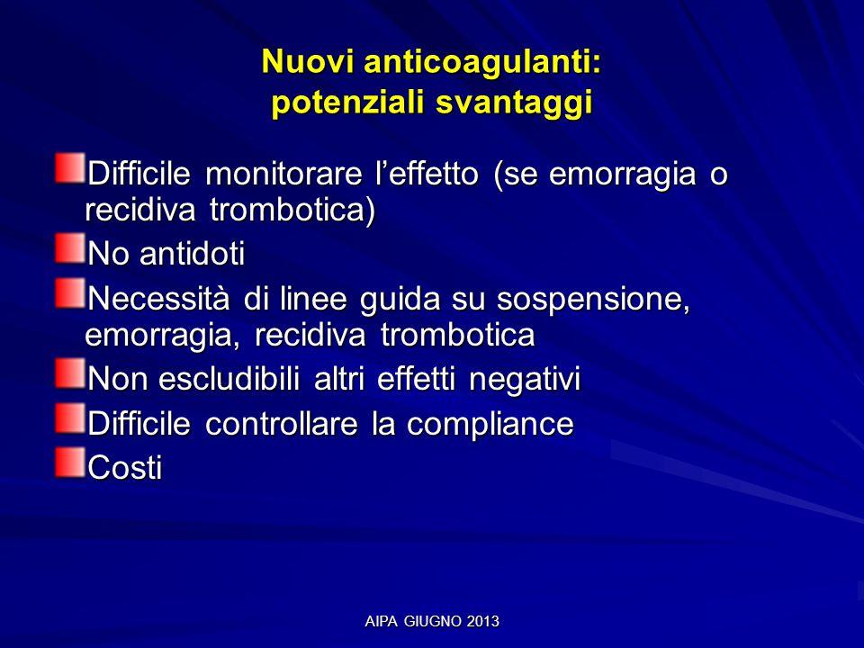 AIPA GIUGNO 2013 Nuovi anticoagulanti: potenziali svantaggi Difficile monitorare leffetto (se emorragia o recidiva trombotica) No antidoti Necessità d