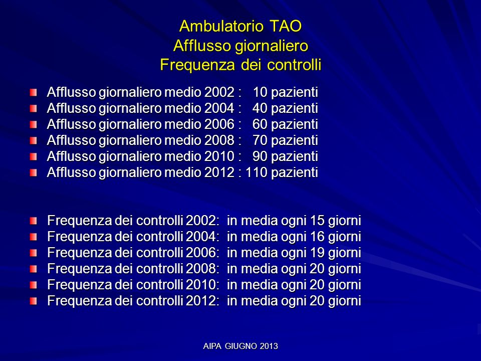 AIPA GIUGNO 2013 Ambulatorio TAO Afflusso giornaliero Frequenza dei controlli Afflusso giornaliero medio 2002 : 10 pazienti Afflusso giornaliero medio