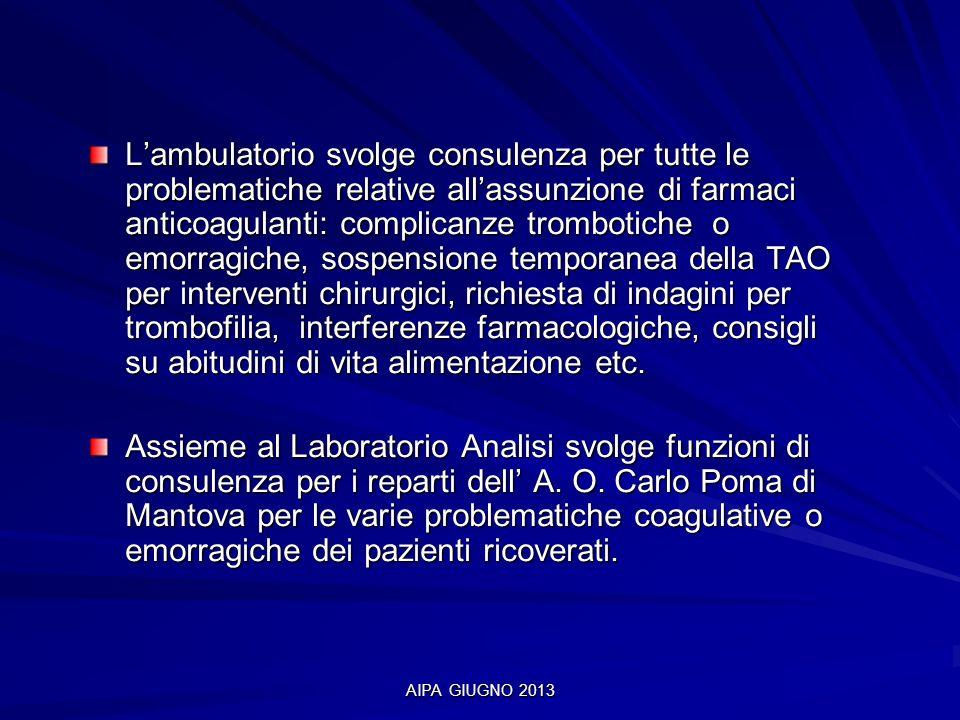 AIPA GIUGNO 2013 Coinvolgimento dei Medici di medicina generale In tutta la provincia di Mantova 35 Medici di medicina generale hanno dichiarato la loro volontà di seguire i propri pazienti per la TAO.