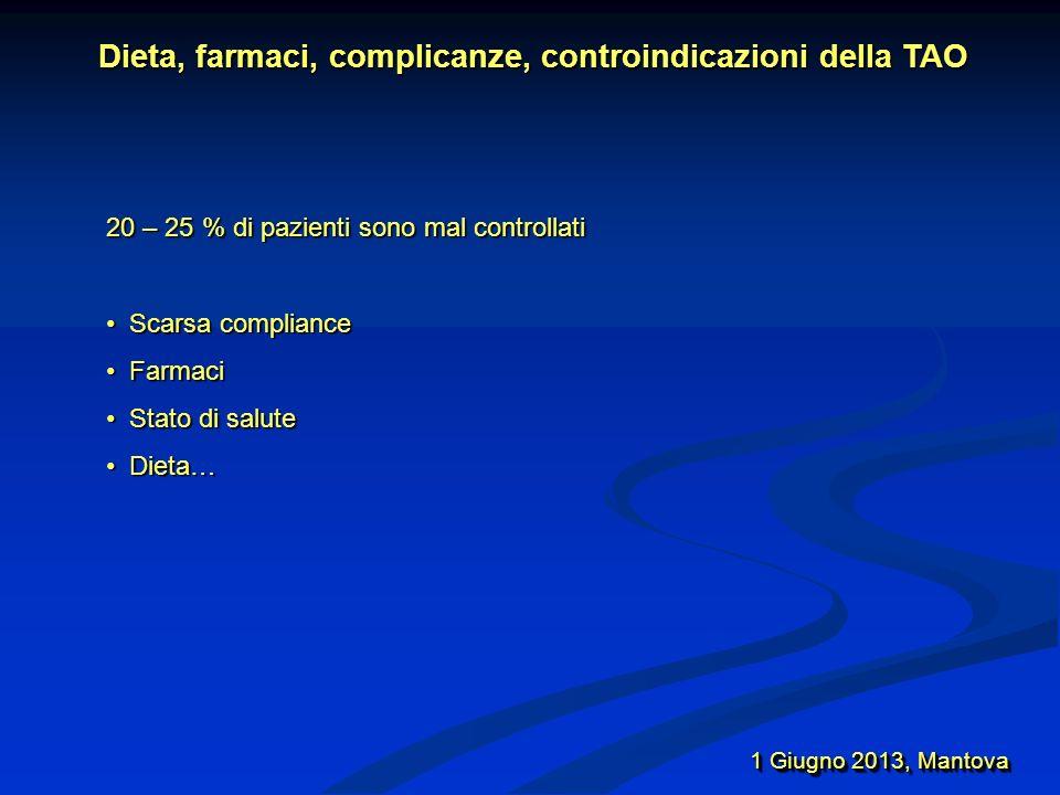 Dieta, farmaci, complicanze, controindicazioni della TAO Fillochinone (K1) Menachinone (K2) Menadione (K3) 1 Giugno 2013, Mantova