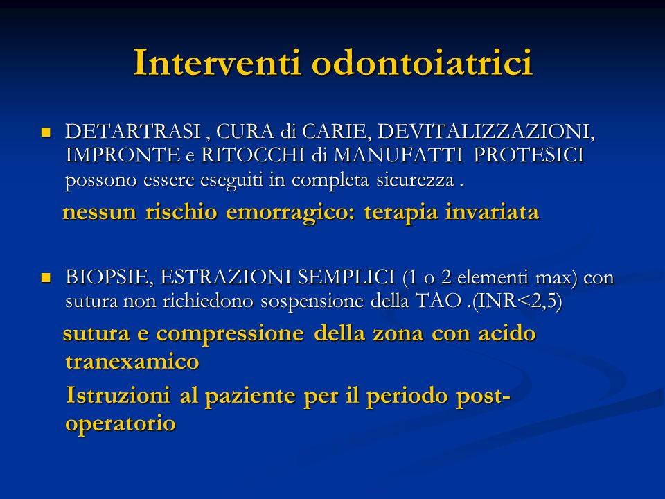 Interventi con modifica della TAO IMPIANTI ENDOSSEI IMPIANTI ENDOSSEI ESTRAZIONI MULTIPLE e/o COMPLESSE ESTRAZIONI MULTIPLE e/o COMPLESSE (es: denti inclusi) (es: denti inclusi) ASPORTAZIONE DI CISTI O TUMORI (o INTERVENTI INVASIVI ED ESTESI) ASPORTAZIONE DI CISTI O TUMORI (o INTERVENTI INVASIVI ED ESTESI) Devono essere PROGRAMMATI per ridurre il valore dellINR.