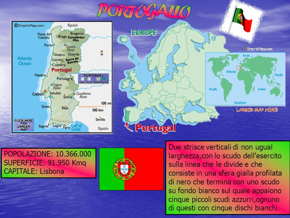 POPOLAZIONE: 10.366.000 SUPERFICIE: 91.950 Kmq CAPITALE: Lisbona Due strisce verticali di non ugual larghezza,con lo scudo dell'esercito sulla linea c