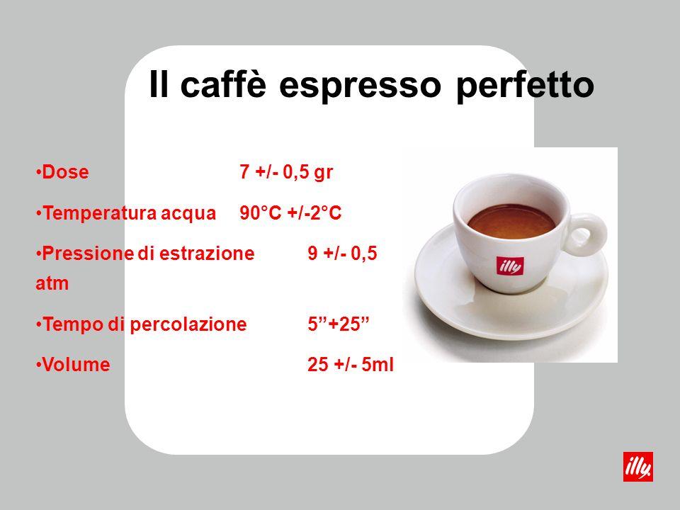 Il caffè espresso perfetto Dose7 +/- 0,5 gr Temperatura acqua90°C +/-2°C Pressione di estrazione9 +/- 0,5 atm Tempo di percolazione5+25 Volume25 +/- 5ml