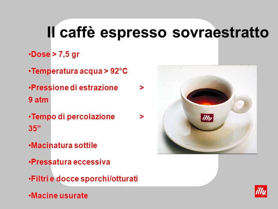 Il caffè espresso sovraestratto Dose > 7,5 gr Temperatura acqua > 92°C Pressione di estrazione> 9 atm Tempo di percolazione> 35 Macinatura sottile Pressatura eccessiva Filtri e docce sporchi/otturati Macine usurate