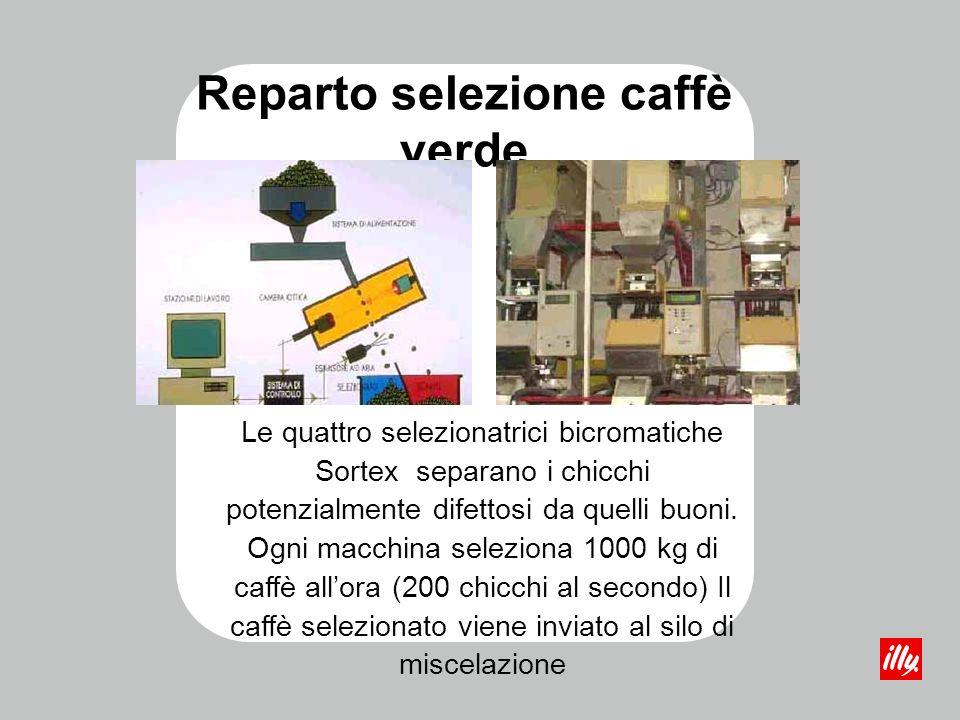Reparto miscelazione caffè verde La miscela illycaffè è formata da 9 diversi componenti di caffè arabica I singoli lotti di produzione vengono preparati secondo le specifiche memorizzate nel sistema informativo I lotti vengono inviati ad alimentare le macchine tostatrici mediante un sistema di trasporto pneumatico