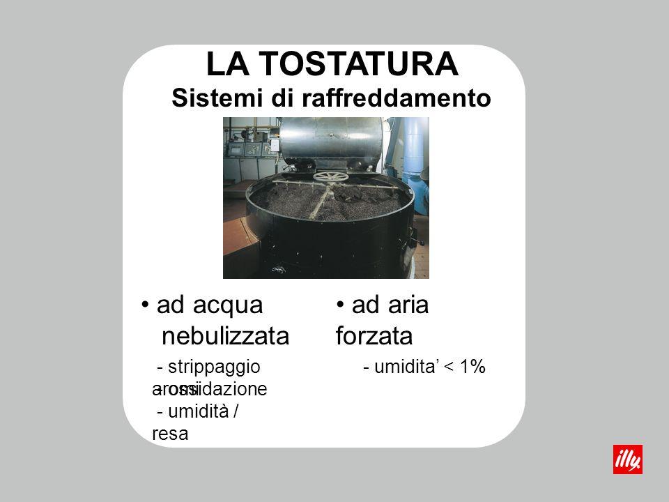 LA TOSTATURA