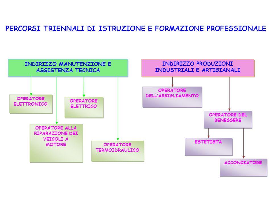 DISCIPLINE1° biennio2°biennioquinto anno cl.1^cl.
