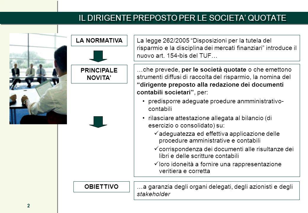 IL DIRIGENTE PREPOSTO PER LE SOCIETA QUOTATE 2 La legge 262/2005 Disposizioni per la tutela del risparmio e la disciplina dei mercati finanziari intro