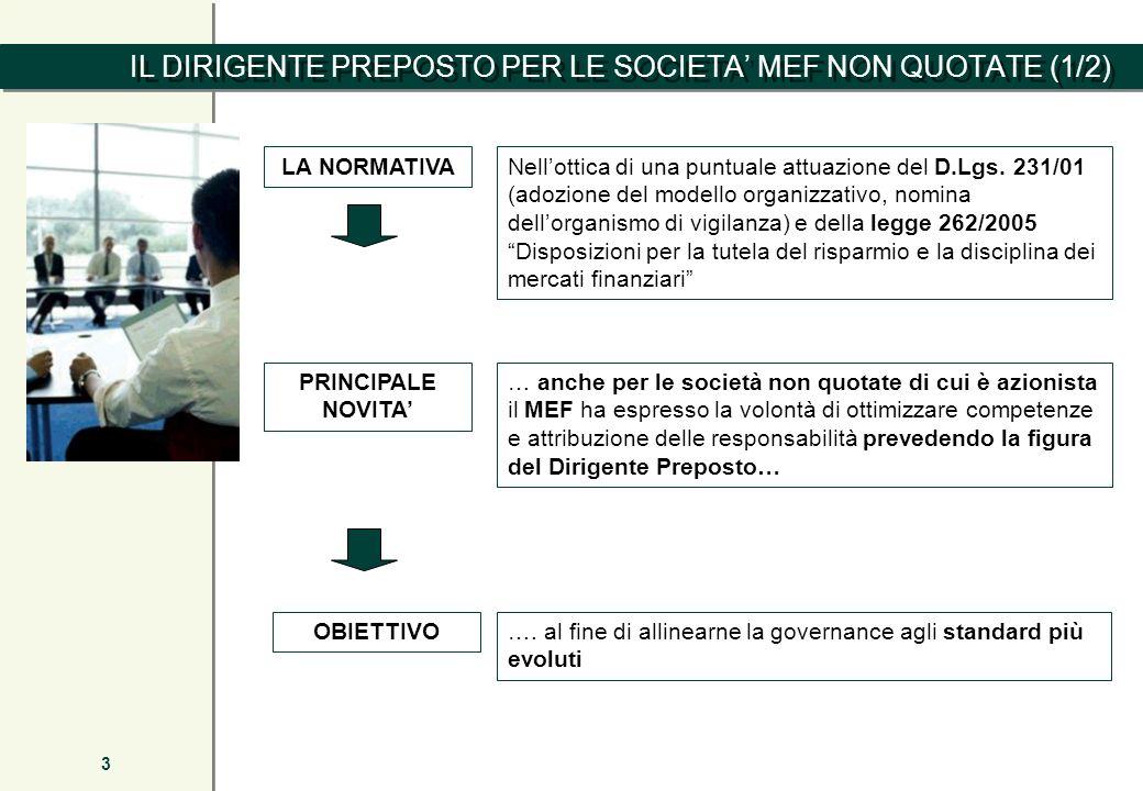 IL DIRIGENTE PREPOSTO PER LE SOCIETA MEF NON QUOTATE (1/2) 3 Nellottica di una puntuale attuazione del D.Lgs. 231/01 (adozione del modello organizzati