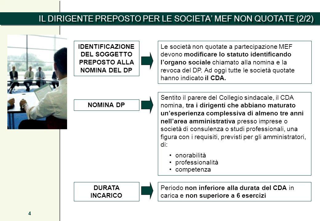 4 Le società non quotate a partecipazione MEF devono modificare lo statuto identificando lorgano sociale chiamato alla nomina e la revoca del DP. Ad o
