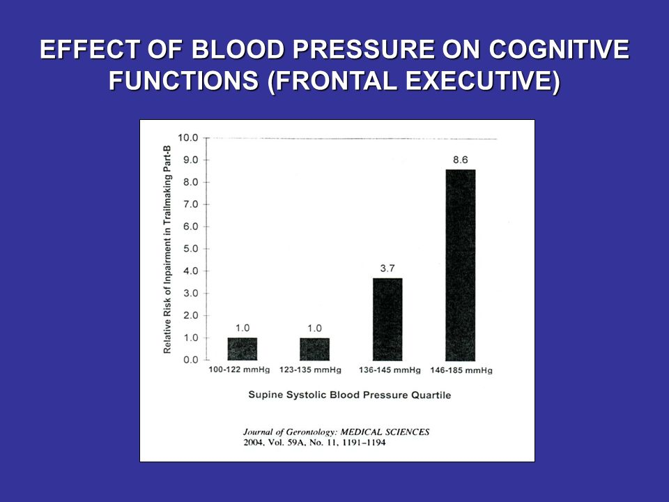 EFFECT OF BLOOD PRESSURE ON COGNITIVE FUNCTIONS (FRONTAL EXECUTIVE)