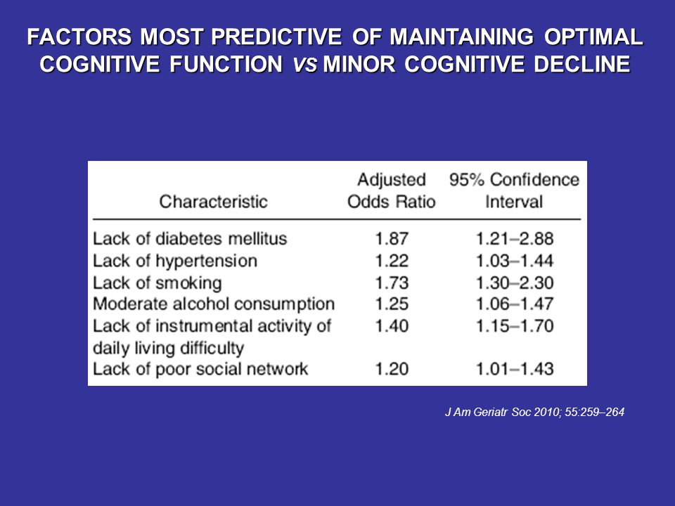 FACTORS MOST PREDICTIVE OF MAINTAINING OPTIMAL COGNITIVE FUNCTION VS MINOR COGNITIVE DECLINE J Am Geriatr Soc 2010; 55:259–264