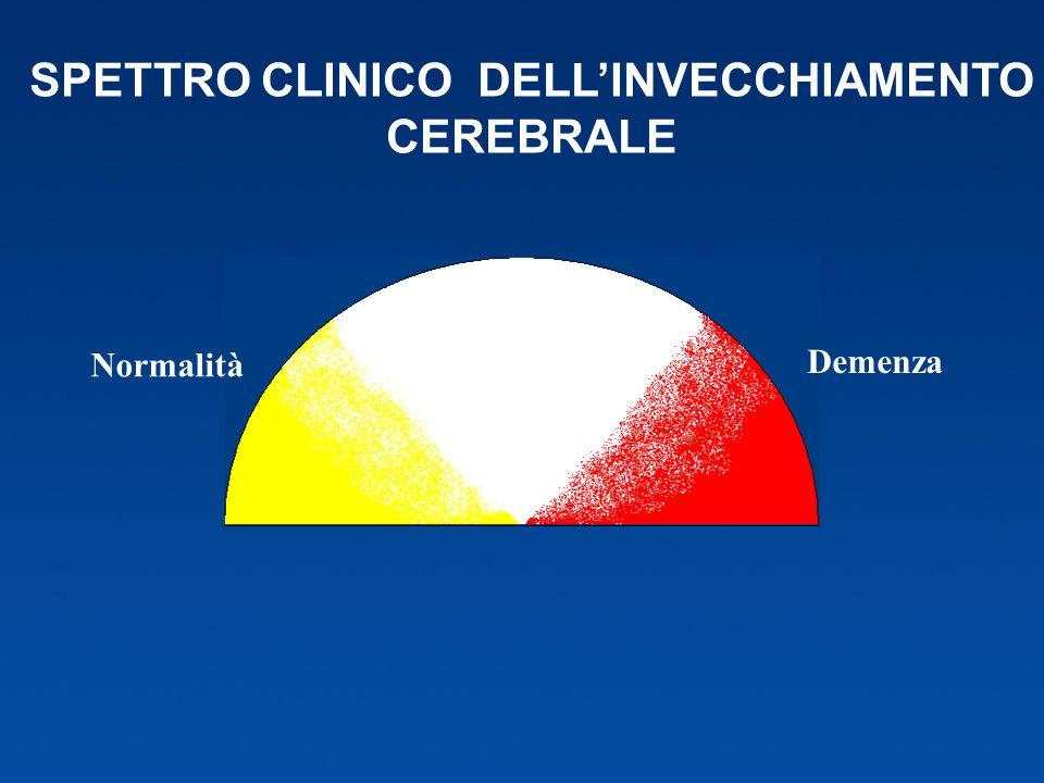 Normalità Demenza SPETTRO CLINICO DELLINVECCHIAMENTO CEREBRALE