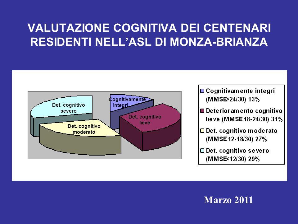 VALUTAZIONE COGNITIVA DEI CENTENARI RESIDENTI NELLASL DI MONZA-BRIANZA Cognitivamente integri Det.