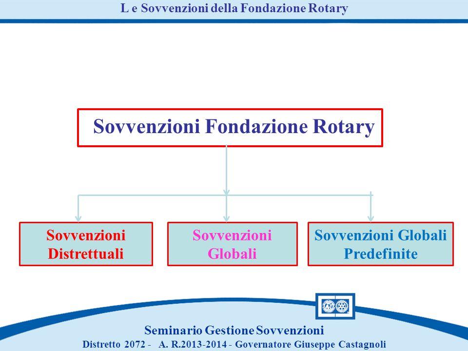 L e Sovvenzioni della Fondazione Rotary Sovvenzioni Fondazione Rotary Sovvenzioni Distrettuali Sovvenzioni Globali Predefinite Seminario Gestione Sovvenzioni Distretto 2072 - A.