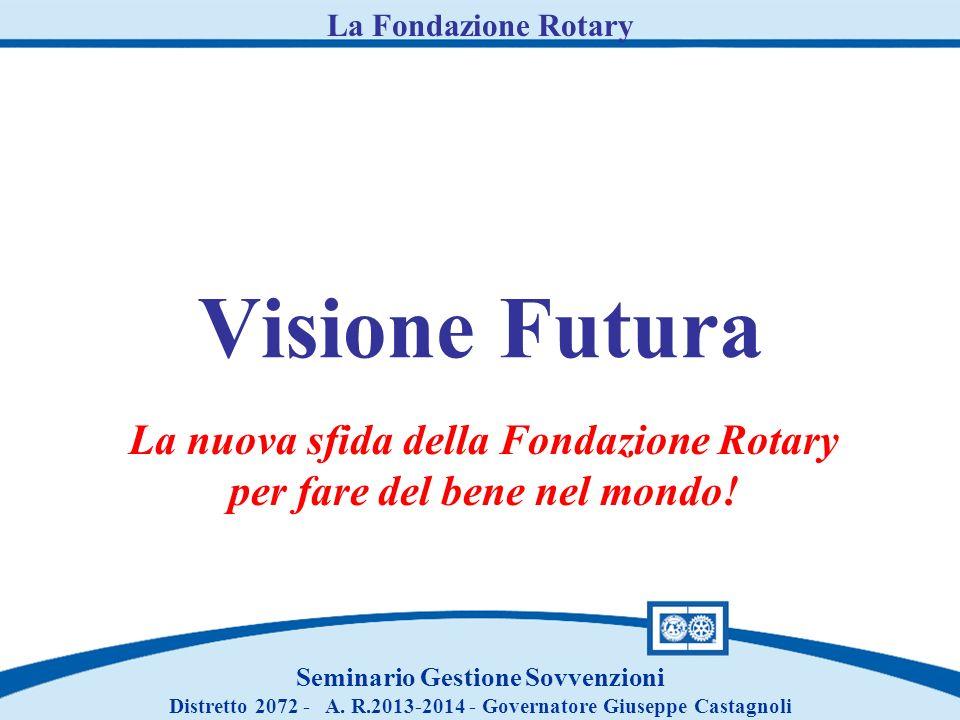 Estero Valore progetti (stima) 160.000 $ Italia Valore progetti (stima) 240.000 $ Culturali Educazione Acqua Salute Sviluppo Comunità SOVVENZIONI DISTRETTUALI A.R.