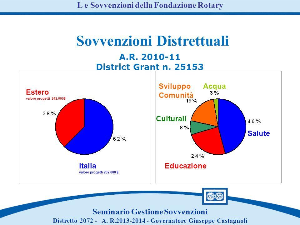 Sovvenzioni Distrettuali A.R. 2010-11 District Grant n.