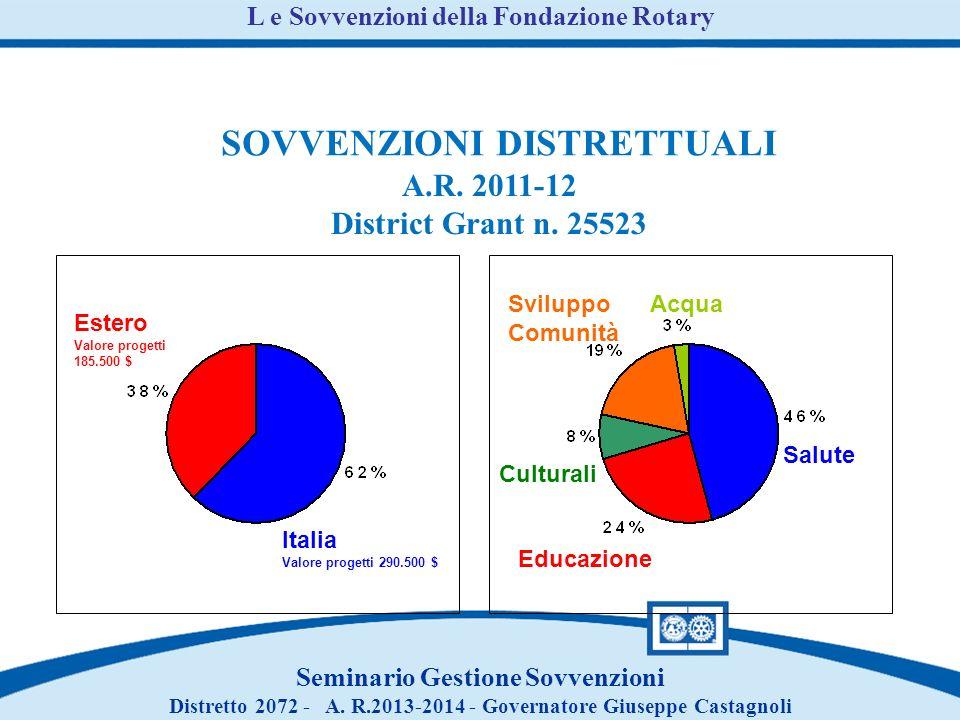 SOVVENZIONI DISTRETTUALI A.R. 2011-12 District Grant n.