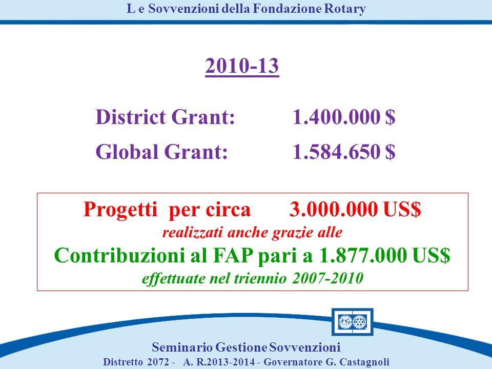 2010-13 District Grant:1.400.000 $ Global Grant: 1.584.650 $ Progetti per circa 3.000.000 US$ realizzati anche grazie alle Contribuzioni al FAP pari a 1.877.000 US$ effettuate nel triennio 2007-2010 L e Sovvenzioni della Fondazione Rotary Seminario Gestione Sovvenzioni Distretto 2072 - A.